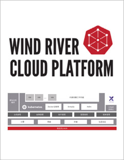 Wind River Cloud Platform Product Overview